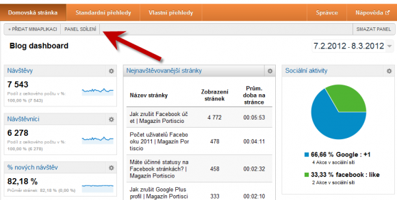 Google Analytics - Tlatko Panel sdlen