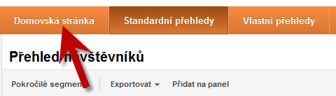 Google Analytics - Zloka Domovsk strnka