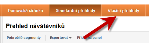 Google Analytics - Zloka Vlastn pehledy