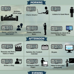 Infografiky o internetovém marketingu: 4. 5. 2014